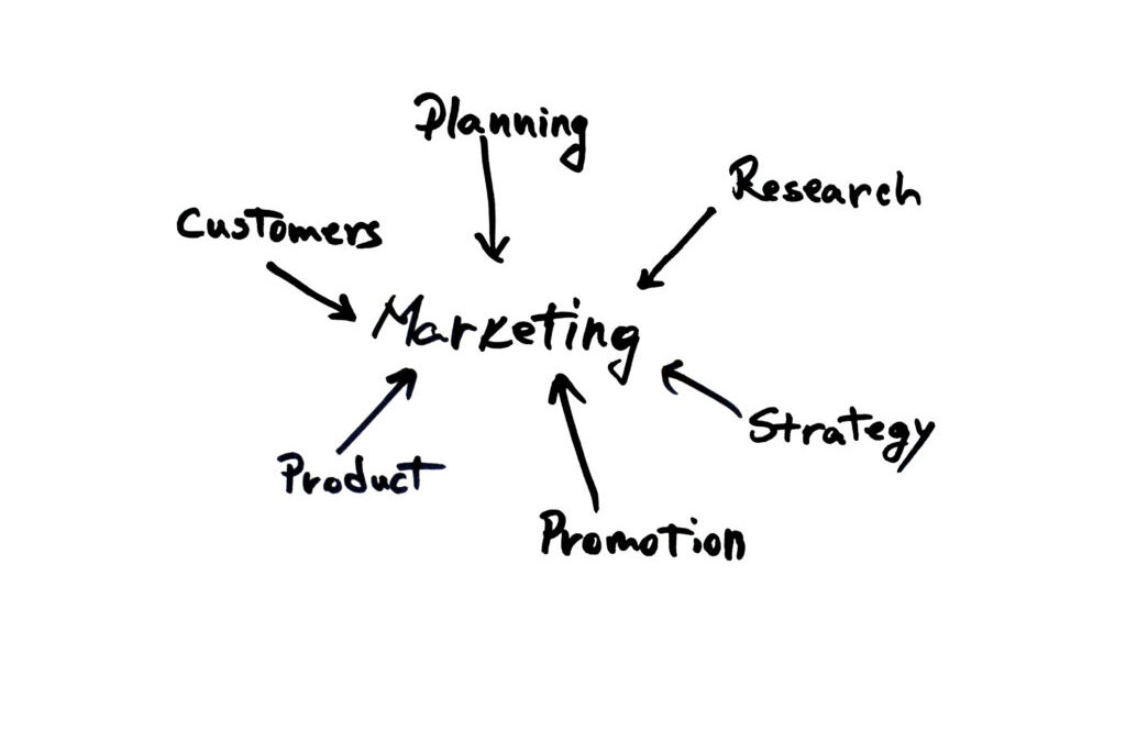 NOW IS THE TIME TO FOCUS ON MARKETING